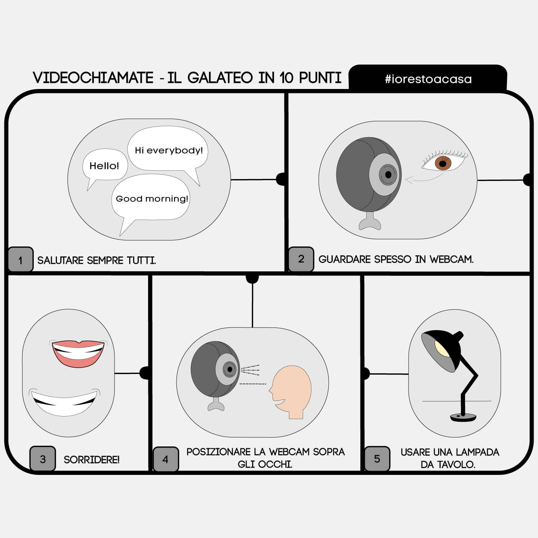 Videochiamate – il galateo in 10 punti